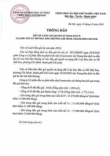 Thông báo kết quả đấu giá quyền sử dụng đất ở tại khu dân cư hồ Mật Sơn, TP Chí Linh, tỉnh Hải Dương